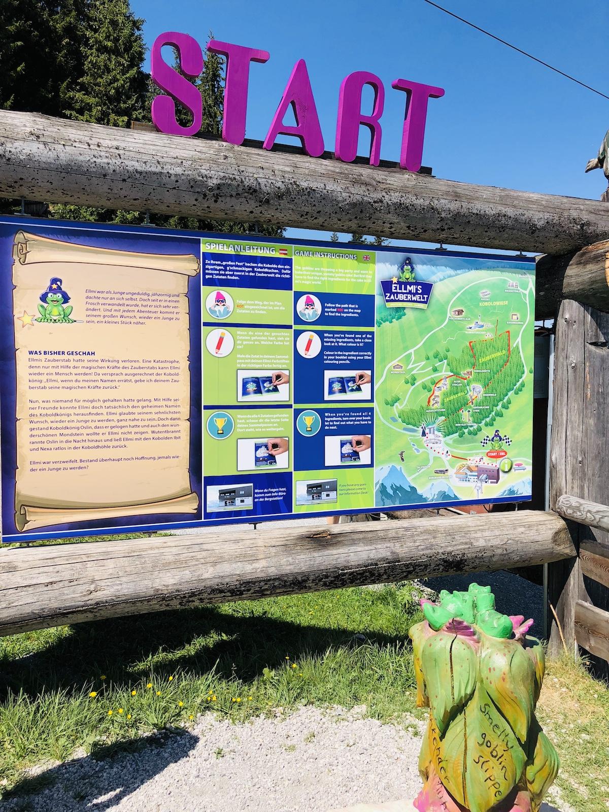 Schild, welches einen Überblick über den Koboldweg in Ellmi's Zauberwelt gibt, Österreich
